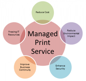 Managed-Print-Service